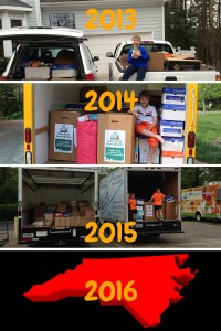 fighting childhood hunger across NC